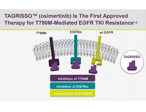 O nouă terapie, o nouă șansă Tratamentul cu Osimertinib pentru cancerul pulmonar, aprobat în Uniunea Europeană